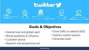 Why should you include Twitter in your social media strategy?