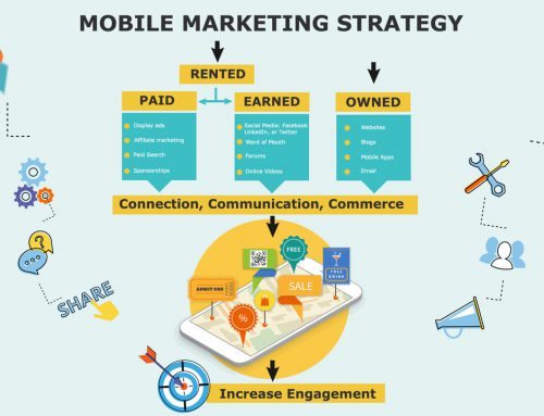 How mobile marketing strategy results in better engagement for your business?